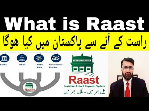 What is Raast/ Pakistan's Instant Payment System / IPS / Rast