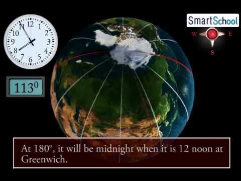 Latitude, Longitude And Time Geography | Class 6