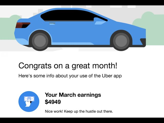 Uber says congratulations on a great month. $4,949 , 270 trips, 14 days of driving, tipped 64 times.