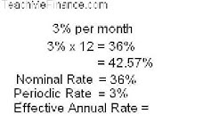 Kinds of Interest Rates