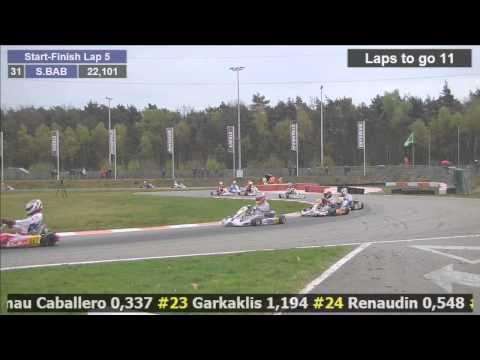 Final DD2 Rotax Max Euro Challenge 2014 Genk/Belgium