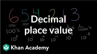 Decimal place value | Decimals | Pre-Algebra | Khan Academy