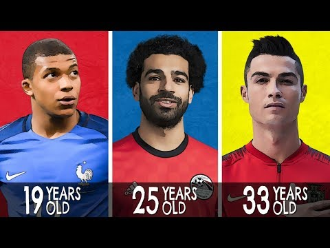 Best Player Aged 19-35 Years at the World Cup 2018