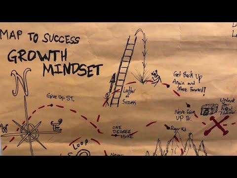 Growth Mindset BreakoutEDU Seven Hills School