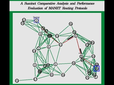 a comparative analysis of performance evaluation