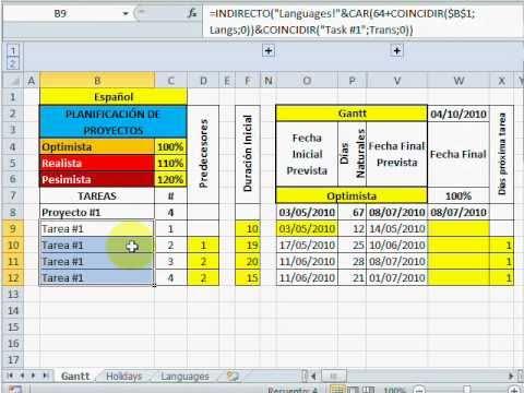 diagrama de flux diagrama de gantt con escenarios de riesgo de proyectos ... diagrama de gantt