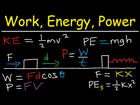 Kinetic Energy, Gravitational & Elastic Potential Energy, Work, Power, Physics - Basic Introduction