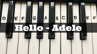 Hello - Adele | Easy Keyboard Tutorial With Notes (Right Hand)