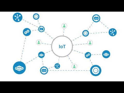 IoT: Challenges and Opportunities
