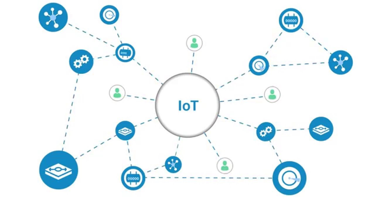 Puf Iot Security : Iot challenges and opportunities youtube