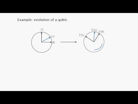 L5.1 Time Evolution of a Quantum State (Quantum Mechanics and Computation)