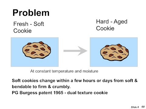 The Physics of Confections, Cotton Candy, Soft Cookies, & Brittle Crackers by Dr. Ted Labuza