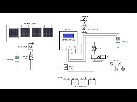 DIY Solar   Sizing a Hybrid Solar Power System   Battery Sizing   On-Grid   Grid-Tie   Off-Grid