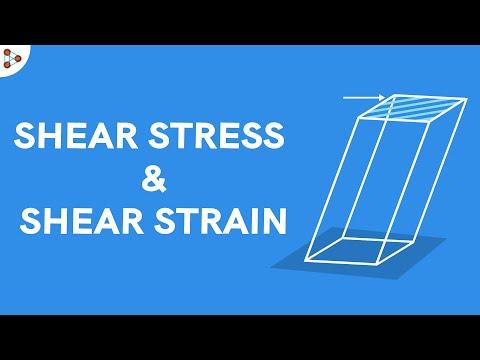 Shear Stress and Shear Strain - CBSE 11