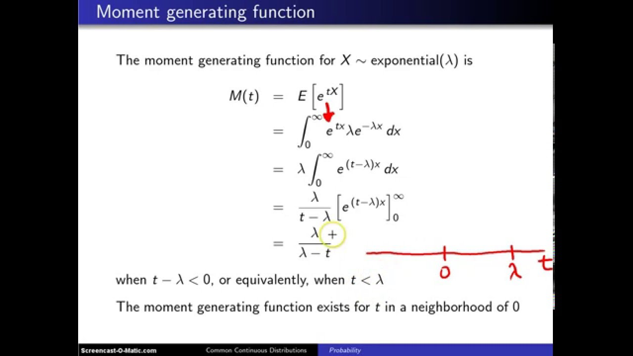 Exponential distribution moment generating function