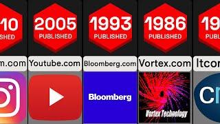 Ancient Websites Still Running Unchanged