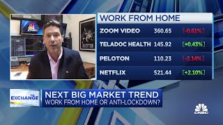 It's a good time to buy 'stay-at-home' stocks: FM trader Tim Seymour