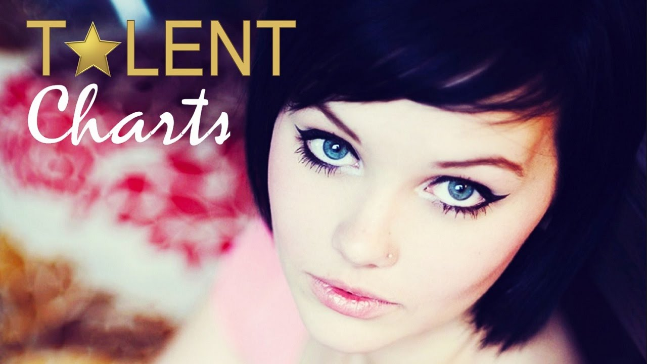 Top 20 electro house music talent charts may 2015 for Top charts house music