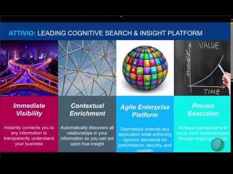 Attivio Cognitive Search Applications - KM & Customer 360