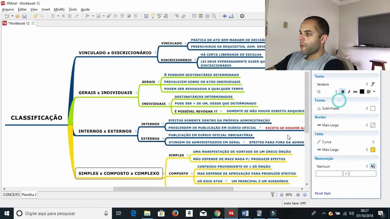 Atos Administrativos Mapa Mental Completo Em Menos De 1 Hora