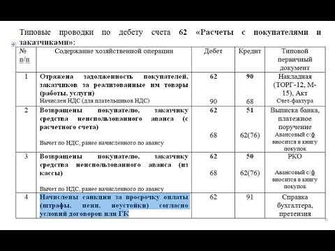 Как оформить наследство в украине