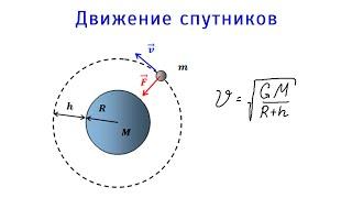 Выводим формулу для скорости спутника. Физика ЕГЭ 2021