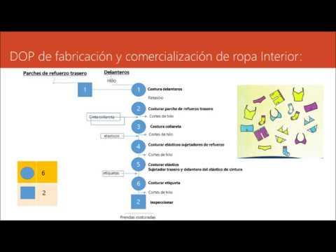 Informe de flujo de caja project 2013 from YouTube · Duration:  5 minutes 30 seconds