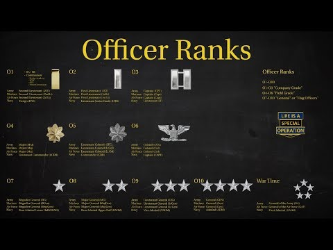 US Military (All Branches) Officer Ranks Explained - What Is An Officer?