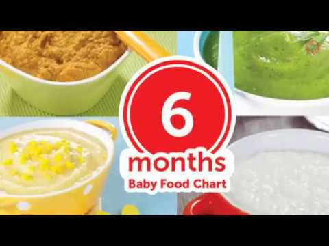 6 Months Baby Food Chart - YouTube