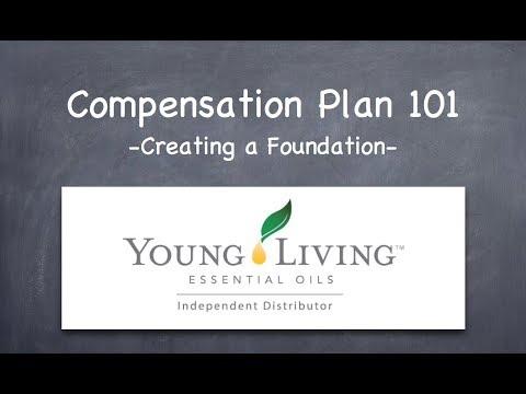 Young Living Compensation Plan - Distributor to Executive