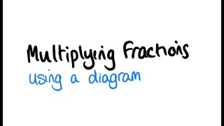 Multiplying Fractions Using A Diagram