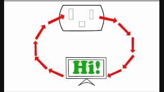 Video Power Outlet: 2 Prong vs. 3 Prong Plugs download MP3, 3GP, MP4, WEBM, AVI, FLV Juli 2018