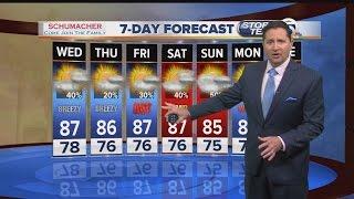 South Florida Wednesday morning forecast (11/4/15)