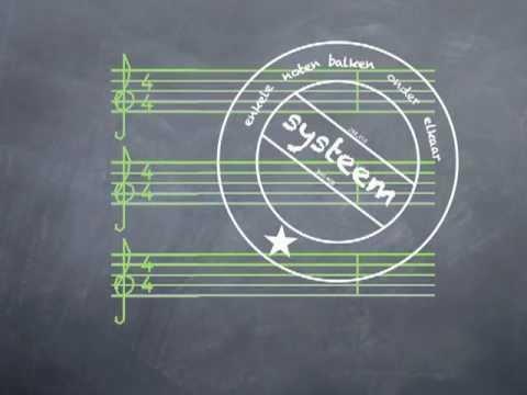 Muziekspelletje begrippen