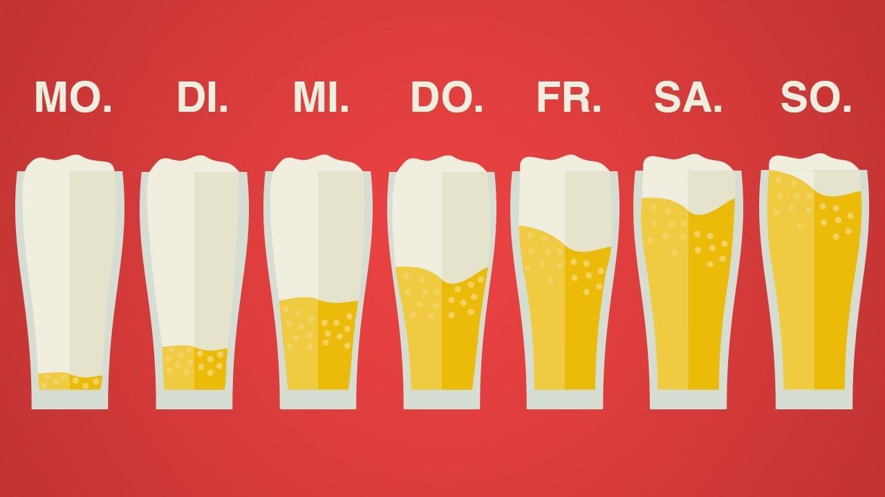 Ein ist alkoholiker man Alkoholismus (Alkoholsucht):