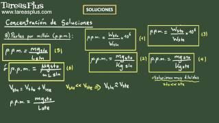 Soluciones concentración partes por millón (p.p.m.). Ejemplo 1