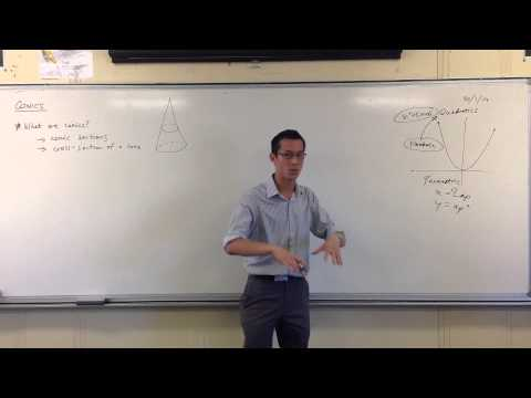 Introduction To Conics