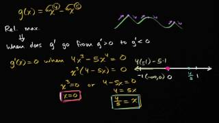 Worked example: finding relative extrema | AP Calculus AB | Khan Academy