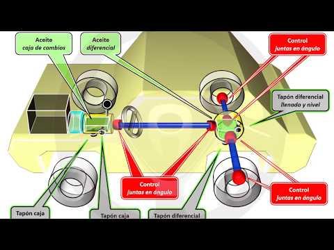 INTRODUCCIÓN A LA TECNOLOGÍA DEL AUTOMÓVIL - Módulo 8 (14/20)