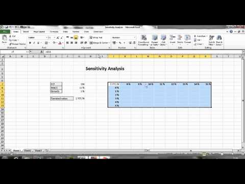 Sensitivity Analysis In Excel Youtube