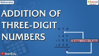 Learn Math - Addition of 3 Digit Numbers thumbnail
