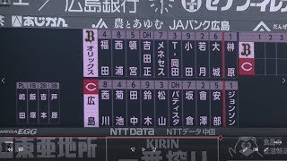 平成31年3月17日 マツダスタジアム NPB オープン戦 広島東洋カープ 対 ...