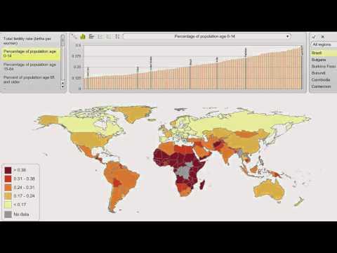 Worldwide population growth & demographics