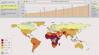 Map The World - Worldwide population growth & demographics