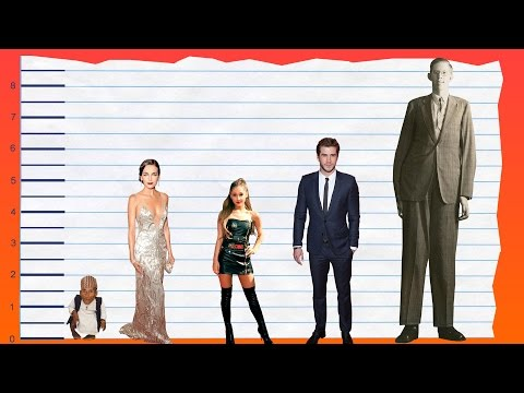 How Tall Is Camilla Belle? - Height Comparison!