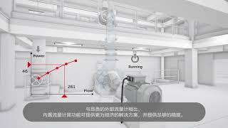 Video: 用于供水和废水处理的 ACQ580 变频器:无传感器流量计算