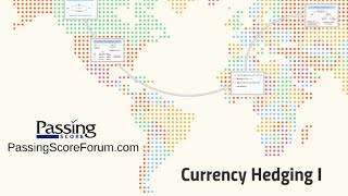 Currency Hedging I