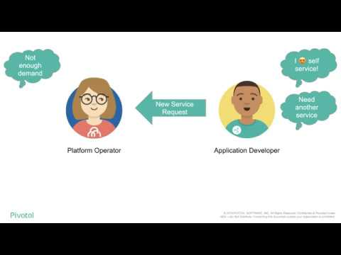 Demo of Container Services Manager for Pivotal Platform (KSM)