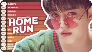 Download lagu SEVENTEEN - HOME;RUN Line Distribution (Color Coded)
