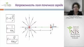 Онлайн урок по физике - 13.11.15 - НИШ ФМН АСТАНА Кашкеева Ж.Б.